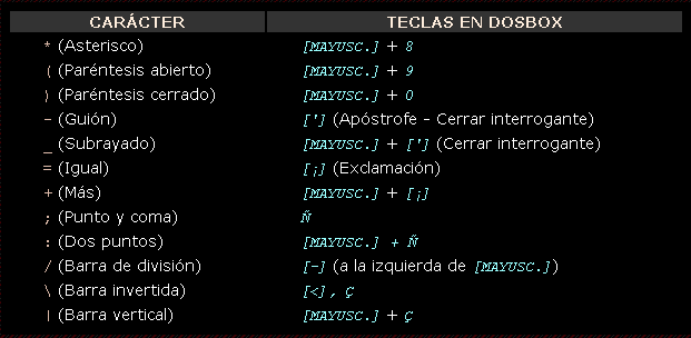dosboxcaracteres-997116